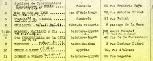 Les inventaires des archives